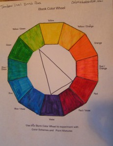Isosceles Triad - Yellow/Green, Red, Violet