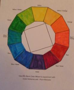 Square Tetrad - Yellow/Orange, Red, Blue, Green