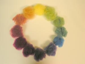 Mixing Color - Color Wheel